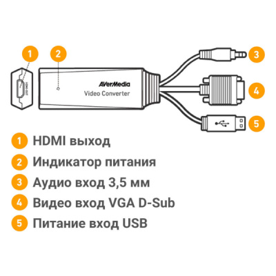 AverMedia VGA+Audio to HDMI Converter (ET110)